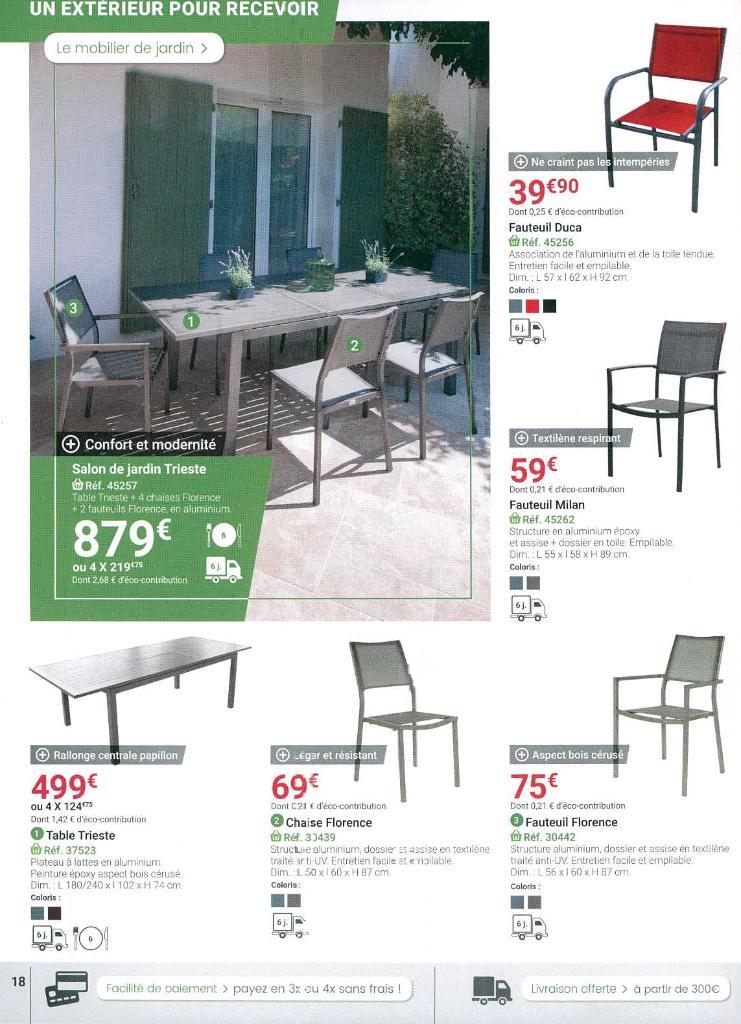 Awesome Salon De Jardin Aluminium Gamm Vert Gallery - Home Ideas ...